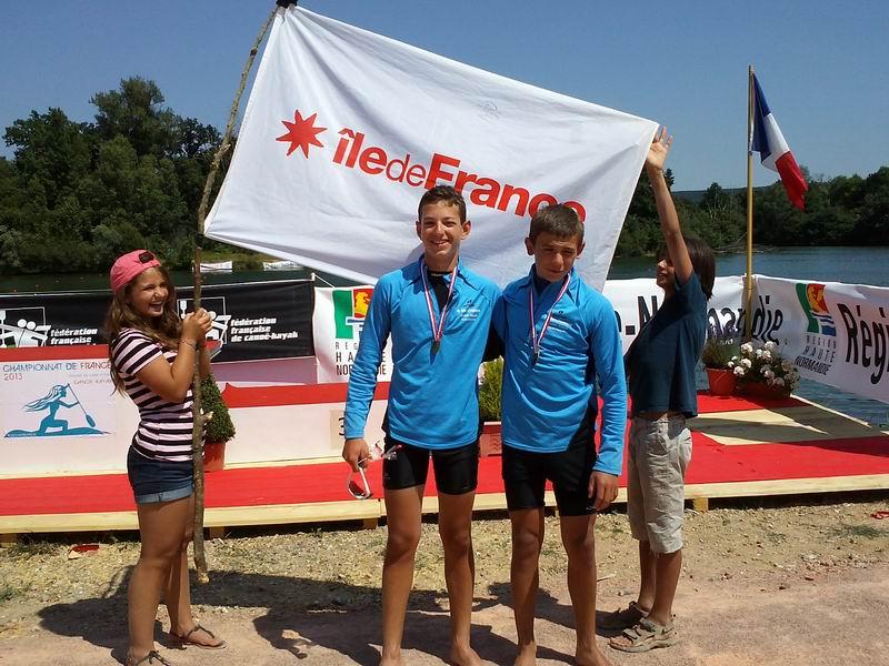 Championnats de France de kayak de vitesse